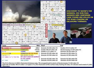 tornado_matrix_700x513