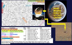 a_lyot_impact_matrix