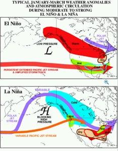 140520_El_nino_NA_weather