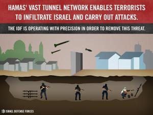 2014_koenig_Hamas_tunnel