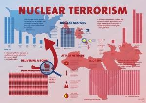 2015_Horn_Tom_Warning_NukeTerrorBombs