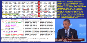 2015_Roffman_ebola_obama_matrix